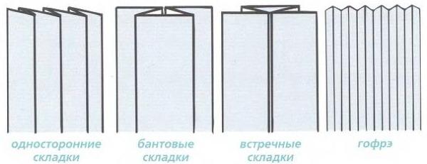 Складки на юбке разновидности